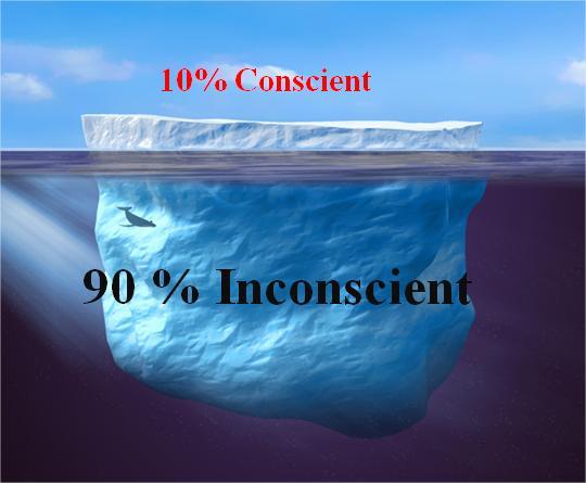 Conscient et inconscient dissertation