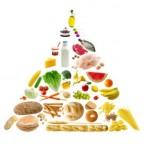 Diététique, nutrition, micronutrition